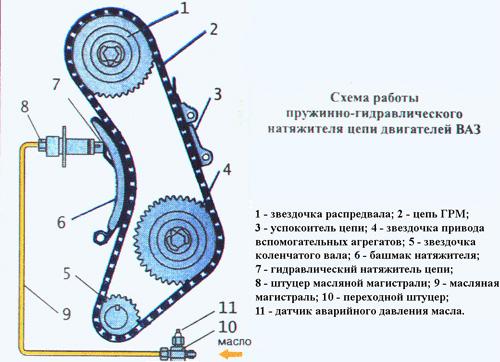 Схема работы vaz 2107 инжектор